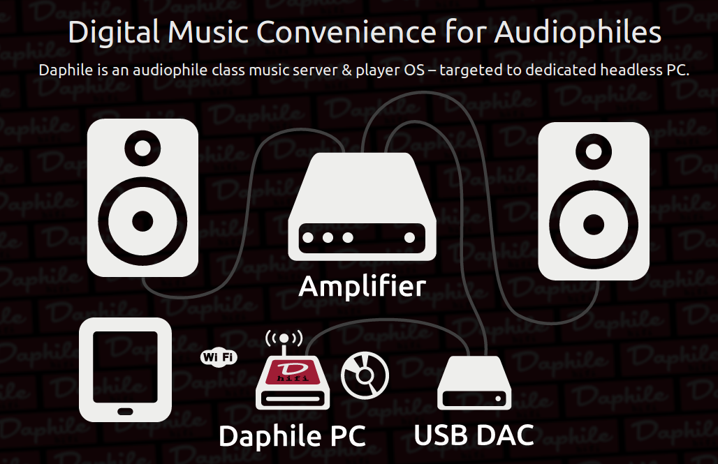 Audio Dandy - How to enjoy High Resolution Audio